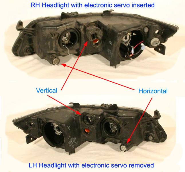 Headlight Beam Positioning Adjustment